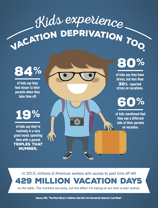 VacationDeprivationKid copy